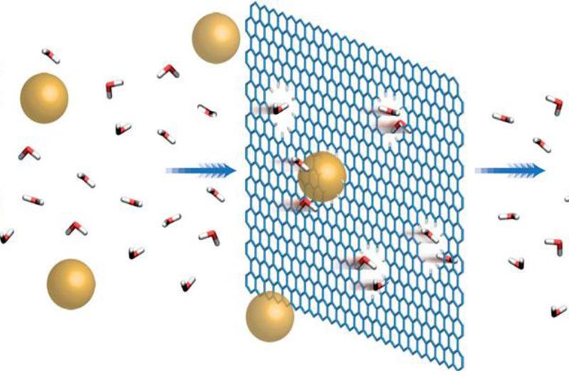 membrane-filters-2